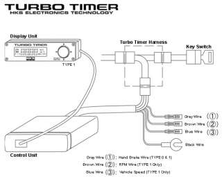 105355155_hks turbo timer type 1 special edition black lcd displa apexi turbo timer installation diagram efcaviation com hilux turbo timer wiring diagram at bakdesigns.co