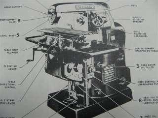 Cincinnati Horizontal Milling Machine (Model EA) NR