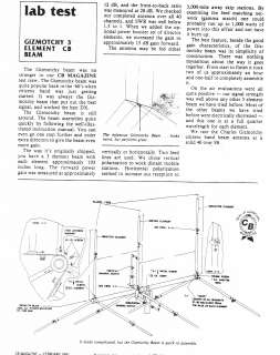CB Radio GIZMOTCHY Beam Antenna  You pick the size