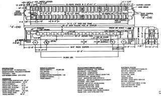 Long Island Rail Road Commuter Equipment Diagrams LIRR